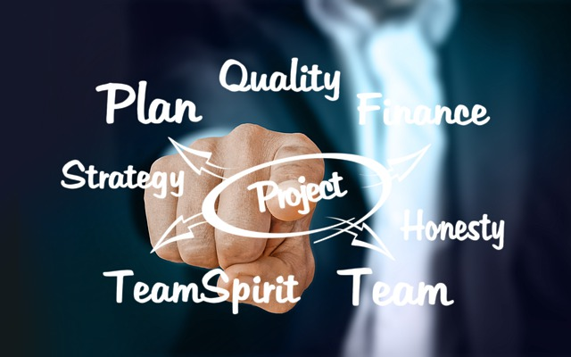 podnikatel a plán
